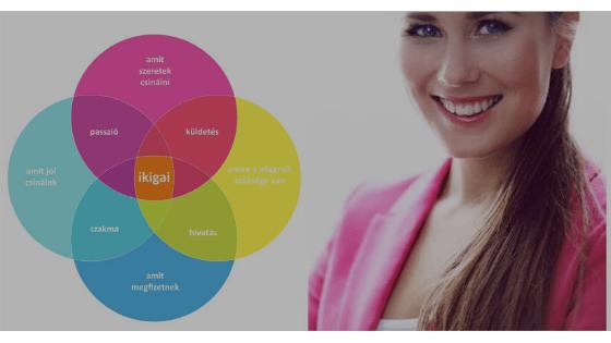 IKIGAI – Mi az életed értelme?
